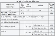 Chỉ tiêu tuyển sinh Học viên Y dược cổ truyền Việt Nam năm 2015