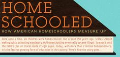 Around 150 years ago states started making public school mandatory, and homeschooling eventually became illegal. It wasn't until the 90's th...