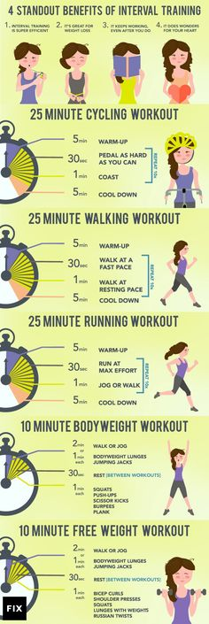 The Ultimate Guide to Interval Training - Only have 10-20 minutes a day to exercise, try this high intensity workout to burn fat. #exercise #weightlosstipsforwomen