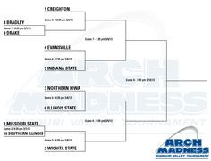 Ready for the Madness? #ArchMadness Bracket