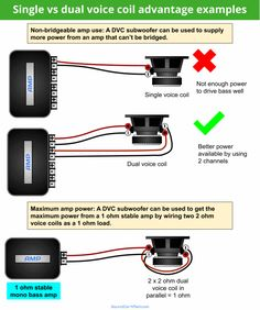 How To Wire A Dual Voice Coil Speaker + Subwoofer Wiring Diagrams Custom Subwoofer Box, Diy Subwoofer, Subwoofer Box Design, Speaker Box Design, Sono Music, Home Stereo Amplifier, Car Audio Installation, Diy Speakers, Speaker Kits
