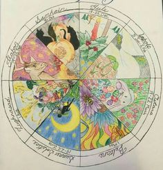 Wicca, Pagan, Which Witch, Sabbats, Planet Earth, Witchcraft, Projects To Try, Illustration Art, Bullet Journal
