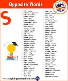 Antonym / Opposite Word List, Definition and Detailed List - English Grammar Here English Vocabulary Words, Learn English Words, English Grammar, English English, Vocabulary List, English Writing Skills, English Lessons, English Language Learning, Teaching English