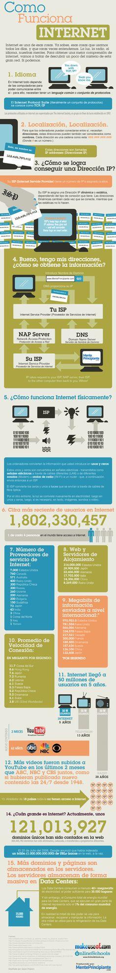 #Infografia #Curiosidades ¿Cómo Funciona Internet? #TAVnews