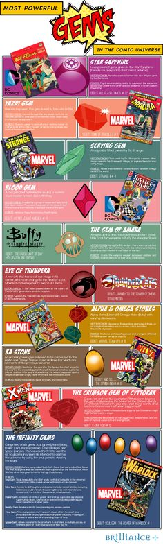Geek alert! Gemstone love and fantasy fandoms come together in this new infographic by Brilliance: The Most Powerful Gems in the Comic Universe. http://blog.brilliance.com/gems/gems-of-power