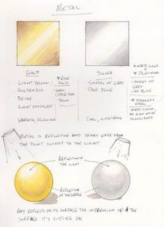 Gems and Metals Tutorial Despite my mediocre art skills, I did actually do four classes at college for Jewellery Drawing & Rendering. So I'm putting those skills to use to give those with better. Colouring Techniques, Drawing Techniques, Copper And Pink, Jewelry Design Drawing, Colored Pencil Techniques, Jewellery Sketches, Jewelry Sketch, Jewelry Illustration, Cool Ideas