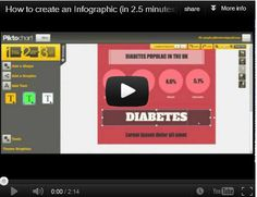 Pictochart A Great Tool for Teachers to Create Infographics ~ Educational Technology and Mobile Learning