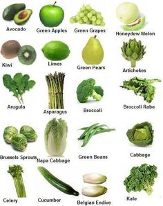 Green Fruits and Vegetables: These foods have the phytochemicals sulforaphane and indoles, which both prevent cancer. They are also good for the circulatory system and have good vitamin B and minerals.    On this list of fruits and vegetables, the vitamin K in green foods also helps with vision, and with maintaining strong bones and teeth. Some of the yellower green vegetables have carotenoids lutein and zeaxanthin that help to prevent cataracts and eye disease, as well as osteoporosis.