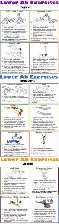 Effective Lower Abs Workouts :Perfect Form Control your movement through the entire exercise. Effective Lower Abs Workouts :Perfect Form Control your movement through the entire exercise. Sport Fitness, Fitness Diet, Health Fitness, Wellness Fitness, Workout Fitness, Lower Ab Workouts, At Home Workouts, Core Workouts, Lower Tummy Workout