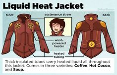 Liquid Heat Jacket - 5 Winter Clothing Innovations We'd Actually Use