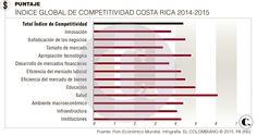 Costa Rica: ejemplo en la región