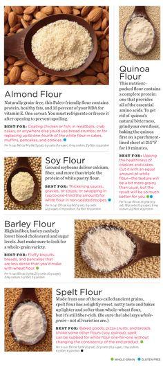Healthy alternative to flour