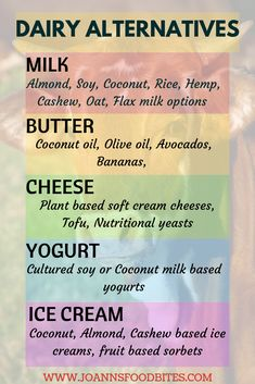 Alternatives for those who are Lactose Intolerant. Read my post at joannsfoodbites. Lactose Free Dinners, Dairy Free Snacks, Lactose Free Diet, Lactose Free Recipes, No Dairy Diet, Lactose Free Cheese, Healthy Eating Meal Plan, How To Become Vegan, Bon Appetit