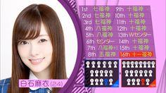 omiansary: Nogizaka46 16th single Senbatsu... | 日々是遊楽也