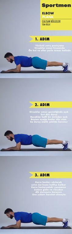 Karın, sırt ve bacak kaslarını çalıştıran elbow plank egzersizi nasıl yapılır? #sportmen #fitness #renegaderow #workout #egzersiz #training