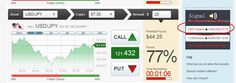 Signals from FX77: Buy CALL option on AUD/USD near 0.8277 at the exprie time 7:30 GMT https://www.fx77.com/?lang=en