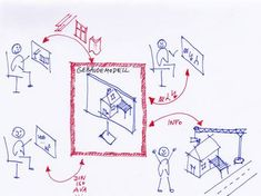 Building Information Modeling: Wie wird ein digitaler Bau realisiert? Building Information Modeling, Computer Science, Communication, School