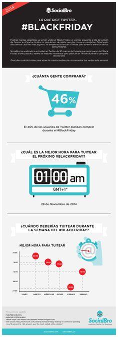 ¿Cuándo tuitear este Black Friday en España? [infografía] - SocialBro