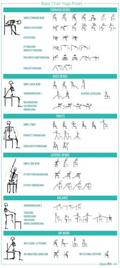 Basic chair yoga poses Morehttp://organicdailypost.com/the-best-meditation-chairs-for-a-silent-mind/
