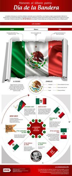 #Infografia del #DiaDeLaBandera de #Mexico