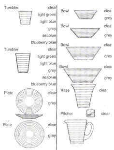 Aino Aalto Alvar Aalto, Glass Design, Finland, Tumbler, October, Decoration, Kitchen, Decor, Cooking
