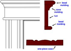 bead and cove casing design