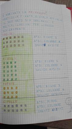 Notebook, Bullet Journal, School, Cl, Montessori, Math Notebooks, Alphabet, Teachers, March