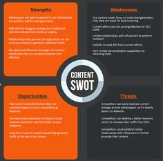 Completed #SWOT Analysis Example via @hubspot http://blog.hubspot.com/marketing/swot-analyses-content-strategy