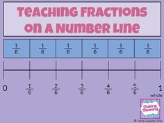 fractions on a number line- common core fractions - common core NF resources 4th Grade Fractions, Teaching Fractions, Fourth Grade Math, Teaching Math, Fractions On A Numberline, Maths, Teaching Ideas, Math Strategies, Math Resources