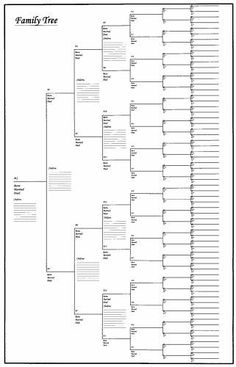 the most inclusive family tree on the site this ancestor chart has