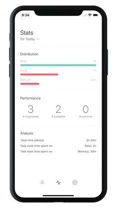 Clockit: The Time Management App.