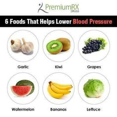 Lower your bp