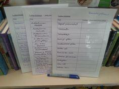 Luokan oma kirjasto: Listaa lainattavissa olevat kirjat ja laminoi listat. Aina kun oppilas lainaa kirjan pulpettiin tai kotiin, hän kirjoittaa nimensä listaan kirjan kohdalle pois pyyhittävällä tussilla. Kun kirja palautuu, on nimi helppo pyyhkiä pois. Kätevä keino pitää silmällä sitä, kenellä mikäkin kirja on lainassa.