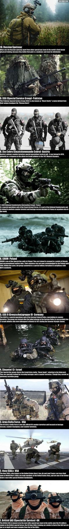 Top Ten Special ops team in the world - Very interesting and cool!