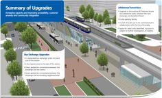 [Pic2] Metrotown SkyTrain Station Upgrades & Bus Loop Relocation http://www.vancitybuzz.com/2013/06/37-million-improvement-project-planned-for-metrotown-station/ #SkyTrain #Translink #Metrotown #Station #Transportation #Burnaby #MetroVancouver #Metro #Vancouver