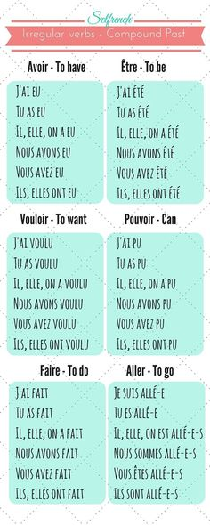French conjugation compound past. Learn French online Selfrench free programs and lessons #frenchlessons #frenchlanguage