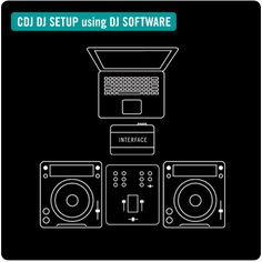 cdj dj setup using dj software