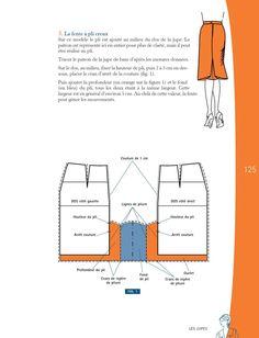 #ClippedOnIssuu from Le modelisme de mode vol 1 t