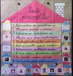 Pravidla 4. třídy Class Displays, Primary Teaching, School Psychology, Classroom Management, Montessori, Art For Kids, Diy And Crafts, Kindergarten, Teacher