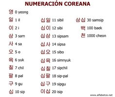 Numbers in Korean Korean Slang, Korean Phrases, Korean Quotes, Learn Basic Korean, How To Speak Korean, Korean Words Learning, Korean Language Learning, Chinese Language, Learn Korean Alphabet