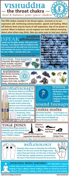 10 ways to Heal & Balance your chakras - There are many ways one can begin to balance their THROAT CHAKRA. Here are several useful methods, including aromatherapy, visualisations, affirmations, mudra, yoga poses, nutrition, reflexology color, nature and sound therapy!
