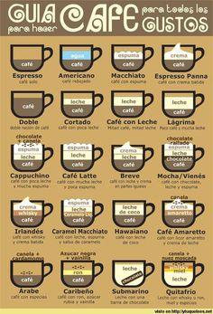 """La mayoría conocemos la """"composición"""" de un espresso, de un cortado o de un café con leche. Pero existen muchas más combinaciones de café, leche, licores,"""