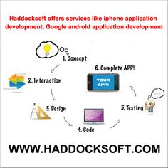 Promote and boost your #business with your own customized mobile #apps. Having experience in #mobile app #development enables us to help you better. for more information visit site:http://www.haddocksoft.com/mobile-apps-development