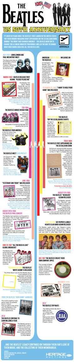 A very interesting walk through of Beatles' history. #HAYearoftheBeatles #Beatlemania