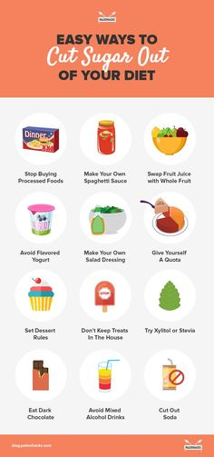 12 Painless Ways to Cut Sugar Out of Your Diet