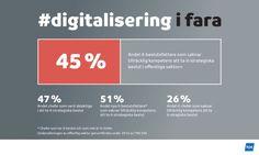 Digitalisering i fara – nära hälften av it-beslutsfattarna saknar tillräcklig kompetens - http://it-pedagogen.se/digitalisering-fara-nara-halften-av-beslutsfattarna-saknar-tillracklig-kompetens/