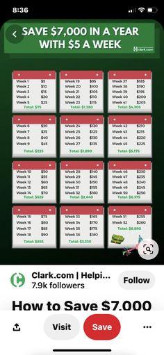 Saving Money Chart, Money Saving Tips, Savings Challenge, Money Saving Challenge, Savings Chart, Savings Plan, Budgeting Finances, Budgeting Tips, 52 Week Saving Plan