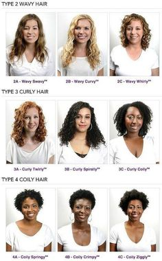 Hey Curly Girls Know Your Curl Type In Beuty Types - Know About Different Types Of Naturally Curly Hair I And You Must Aclowledge Your Curly Hair Type To Take Care Of It Properly Its Important To Know Your Hair Type And Your Hair Porosity This Wavy Hair 2a, Curly Hair Tips, 3b Hair, Curly Hair Routine, Curly Hair Care, Curly Hair Styles, Natural Hair Styles, Natural Hair Type Chart, Hair Chart