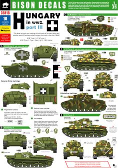 Hungarian army decals Military Art, Military History, Tank Armor, Camouflage Colors, Central And Eastern Europe, Tank Destroyer, Model Tanks, War Image, Battle Tank