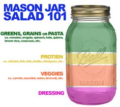 Take a salad to work or school in a mason jar, but do it right or you'll end up with soggy, mushy foods in a mason jar. Keeping it with the dry foods on top and the wet food on the bottom keeps the dry food from getting soggy Mason Jar Lunch, Mason Jar Meals, Meals In A Jar, Mason Jars, Snack Jars, Get Healthy, Healthy Life, Healthy Snacks, Healthy Eating